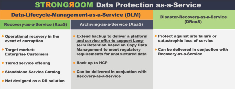 Strongroom Data Protection as-a-Service
